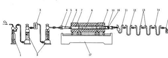 碳氢测定仪图