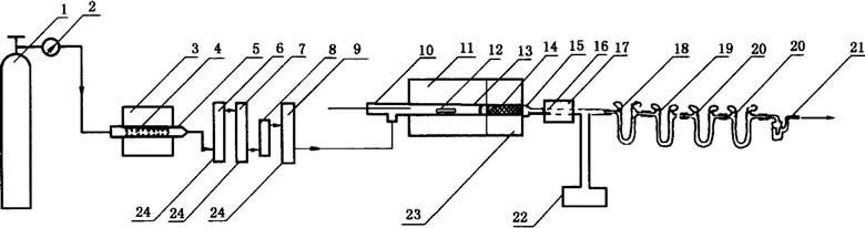 电量-重量法碳氢测定仪示意图