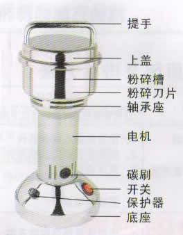 FS-100微型粉碎机结构示意图